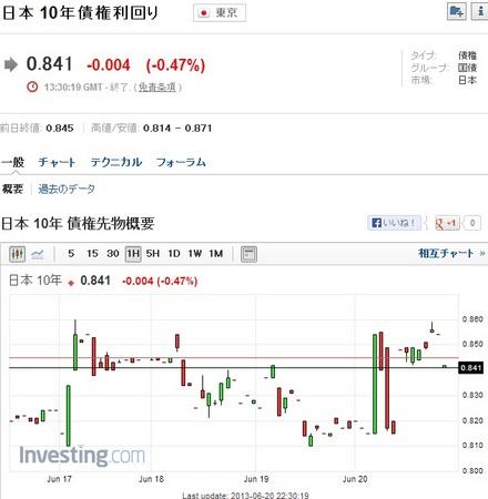 日本10年国債利回り.jpg