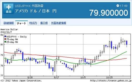 20121108-175848_USD_JPY.jpg